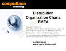 Download- Distribution Organisation Charts EMEA