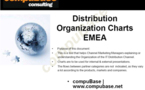 Download- Distribution Organisation Charts EMEA
