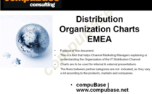 Distribution Organisation Charts EMEA